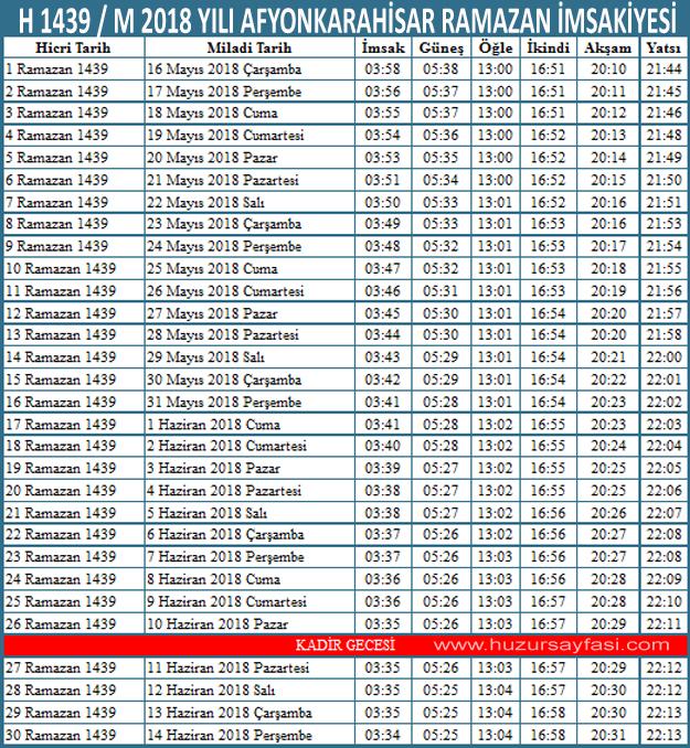 Afyon İçin İftar Vakti Afyon İftar ve Sahur Vakitleri Ne Zaman İşte Afyon İmsakiye 30